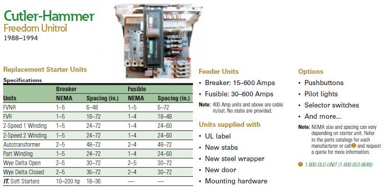 34 Cutler Hammer Starter Wiring Diagram